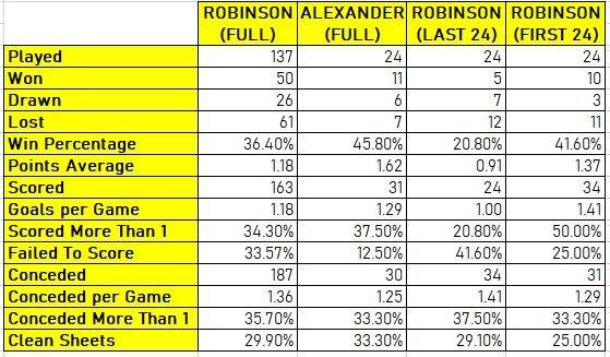 Robinson v Alexander.JPG